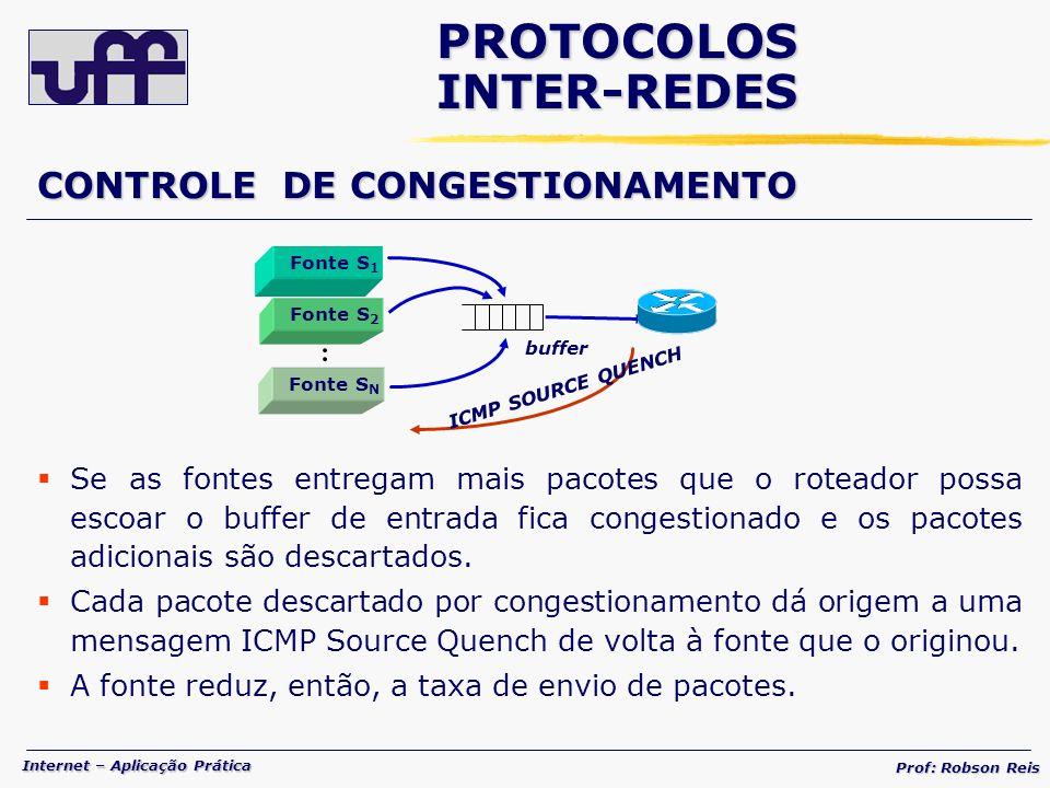 Internet – Aplicação Prática Prof: Robson Reis Se as fontes entregam mais pacotes que o roteador possa escoar o buffer de entrada fica congestionado e os pacotes adicionais são descartados.