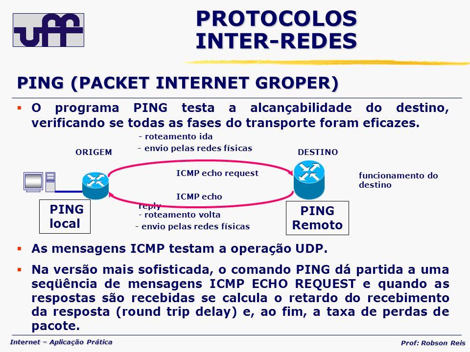Internet – Aplicação Prática Prof: Robson Reis O programa PING testa a alcançabilidade do destino, verificando se todas as fases do transporte foram eficazes.