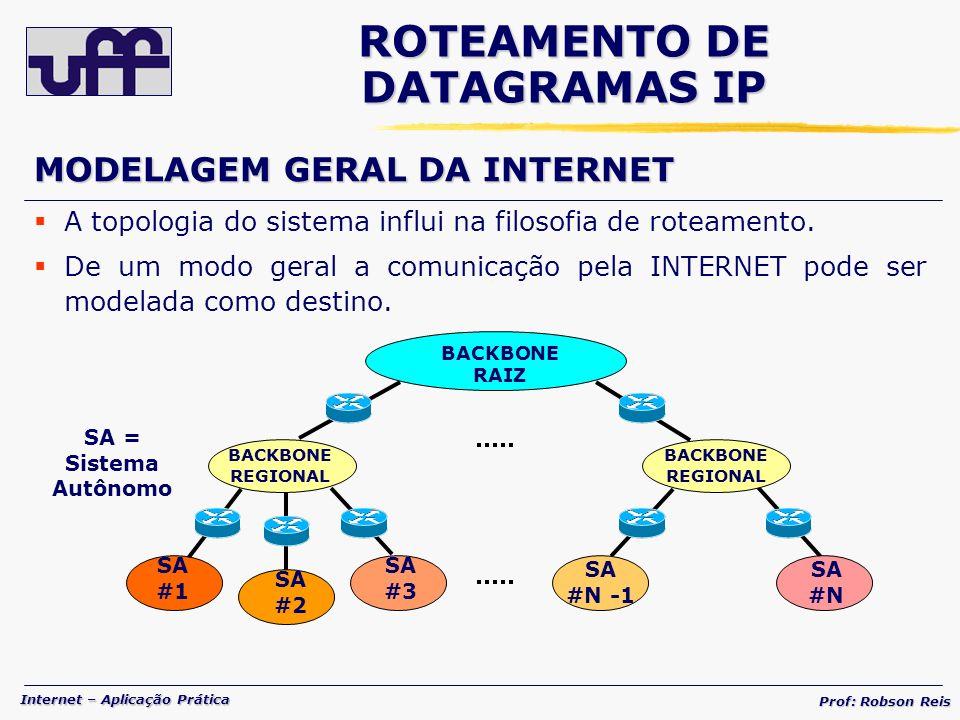 Internet – Aplicação Prática Prof: Robson Reis A topologia do sistema influi na filosofia de roteamento.