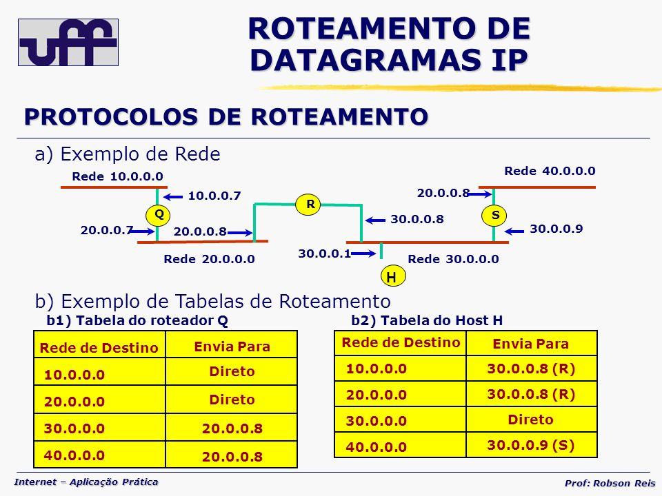 Internet – Aplicação Prática Prof: Robson Reis PROTOCOLOS DE ROTEAMENTO a) Exemplo de Rede H Q R S Rede 10.0.0.0 20.0.0.7 10.0.0.7 20.0.0.8 Rede 20.0.0.0 30.0.0.8 30.0.0.9 20.0.0.8 Rede 40.0.0.0 30.0.0.1 Rede 30.0.0.0 b) Exemplo de Tabelas de Roteamento Rede de Destino 10.0.0.0 20.0.0.0 30.0.0.0 40.0.0.0 Envia Para 30.0.0.8 (R) Direto 30.0.0.9 (S) b1) Tabela do roteador Qb2) Tabela do Host H Envia Para Direto 20.0.0.8 Rede de Destino 10.0.0.0 20.0.0.0 30.0.0.0 40.0.0.0 ROTEAMENTO DE DATAGRAMAS IP