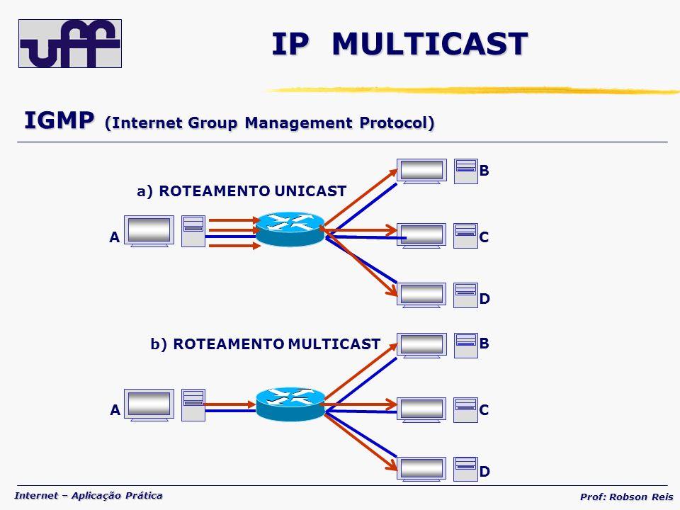 Internet – Aplicação Prática Prof: Robson Reis IP MULTICAST IGMP (Internet Group Management Protocol) b) ROTEAMENTO MULTICAST a) ROTEAMENTO UNICAST A A D C B D C B