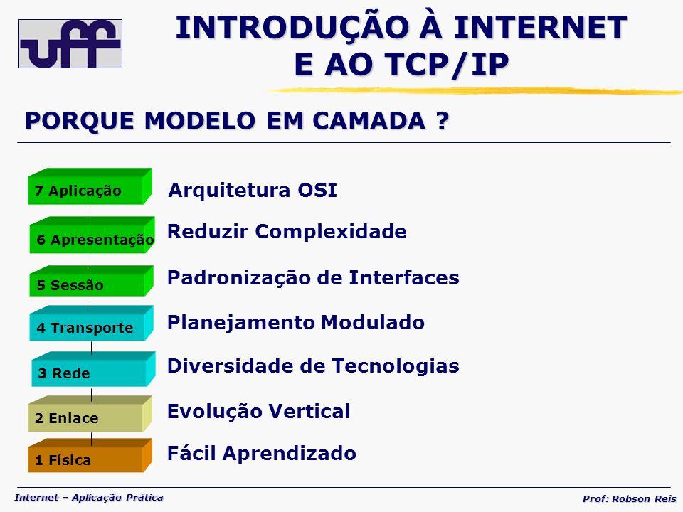 Internet – Aplicação Prática Prof: Robson Reis PROTOCOLOS TCP / UDP ENCAPSULAMENTO DO UDP Responsável pela diferenciação entre múltiplas origens ou destinos em um host.