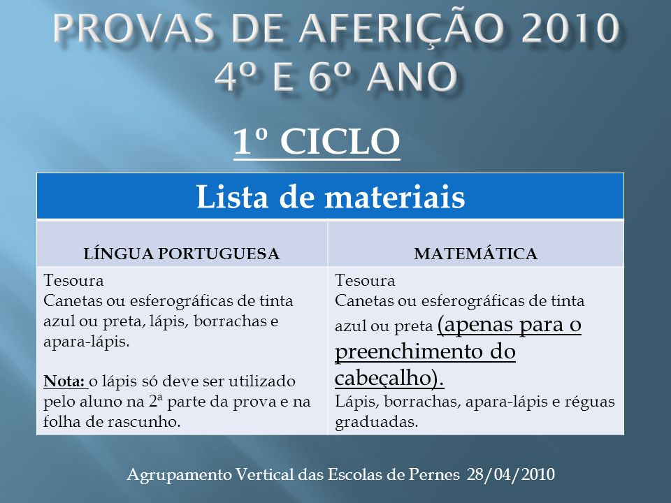 Agrupamento Vertical das Escolas de Pernes 28/04/2010 Lista de materiais LÍNGUA PORTUGUESAMATEMÁTICA Tesoura Canetas ou esferográficas de tinta azul ou preta, lápis, borrachas e apara-lápis.