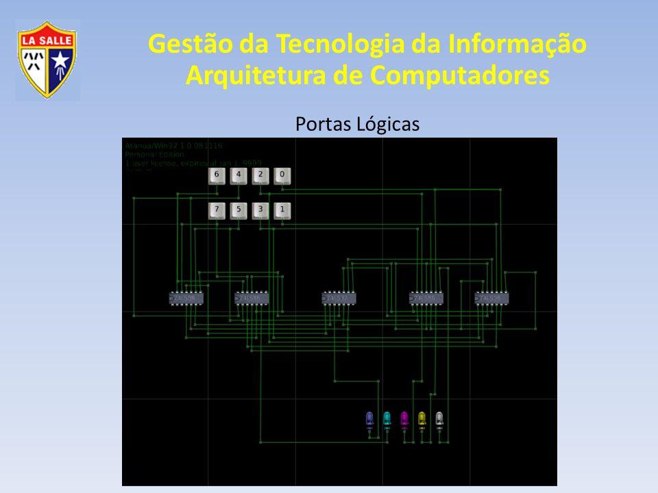 Gestão da Tecnologia da Informação Arquitetura de Computadores Portas Lógicas