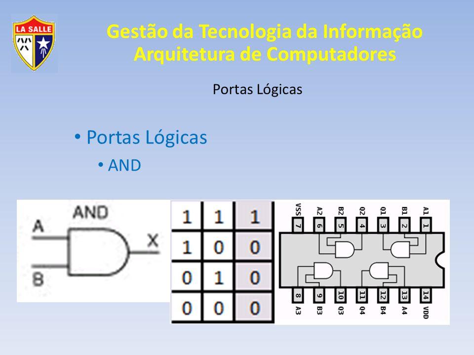 Gestão da Tecnologia da Informação Arquitetura de Computadores Portas Lógicas Exemplo de calculadora binária 4 bits 00 + 00 = 00 00 + 01 = 01 00 + 10 = 10 00 + 11 = 11 01 + 00 = 01 01 + 01 = 10 01 + 10 = 11 01 + 11 = 100