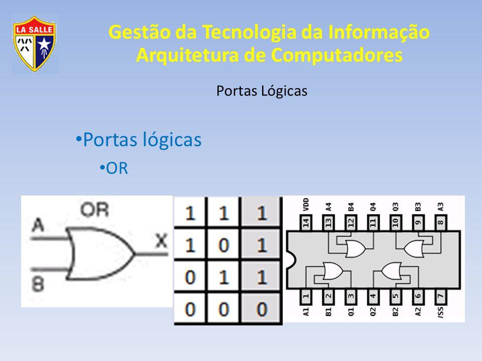 Gestão da Tecnologia da Informação Arquitetura de Computadores Portas Lógicas Portas lógicas NOT