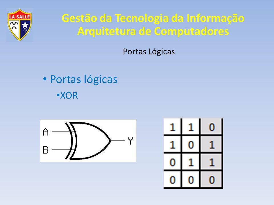 Gestão da Tecnologia da Informação Arquitetura de Computadores Portas Lógicas 74LS08
