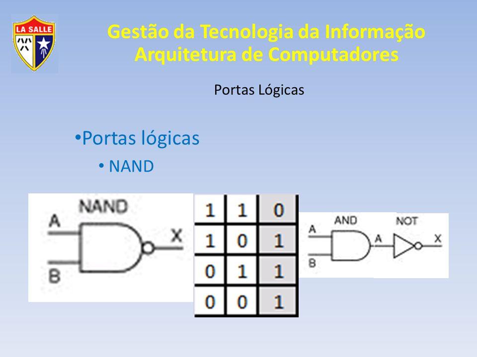 Gestão da Tecnologia da Informação Arquitetura de Computadores Portas Lógicas Portas lógicas NAND