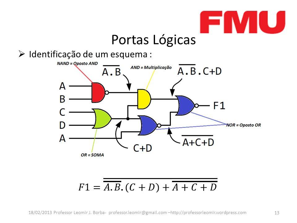 Portas Lógicas Identificação de um esquema : 13 18/02/2013 Professor Leomir J. Borba- professor.leomir@gmail.com –http://professorleomir.wordpress.com