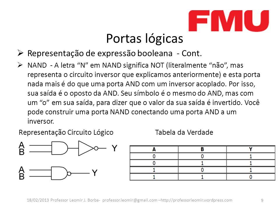 Portas lógicas Representação de expressão booleana - Cont. NAND - A letra N em NAND significa NOT (literalmente não, mas representa o circuito inverso