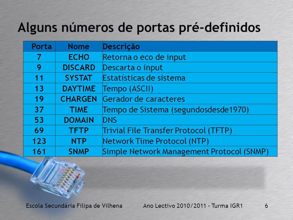 Alguns números de portas pré-definidos 6