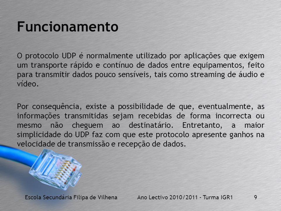 O protocolo UDP é normalmente utilizado por aplicações que exigem um transporte rápido e contínuo de dados entre equipamentos, feito para transmitir d