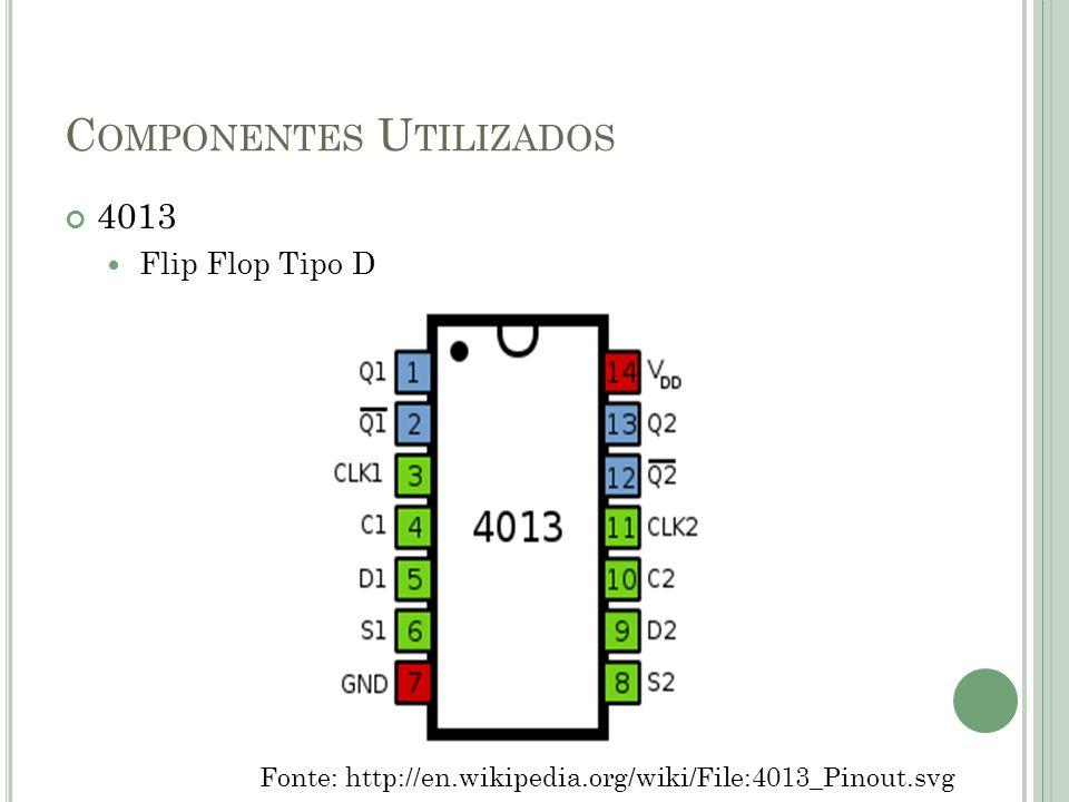 C OMPONENTES U TILIZADOS 4013 Flip Flop Tipo D Fonte: http://en.wikipedia.org/wiki/File:4013_Pinout.svg