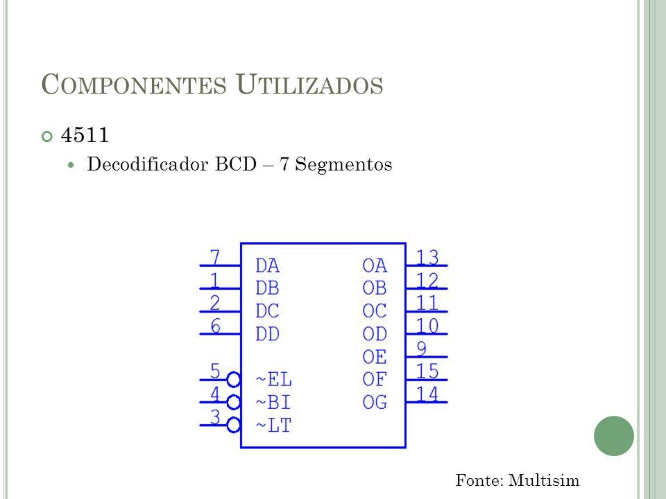 C OMPONENTES U TILIZADOS 4511 Decodificador BCD – 7 Segmentos Fonte: Multisim