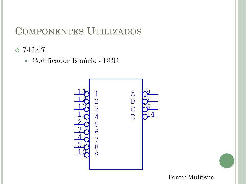 C OMPONENTES U TILIZADOS 74147 Codificador Binário - BCD Fonte: Multisim