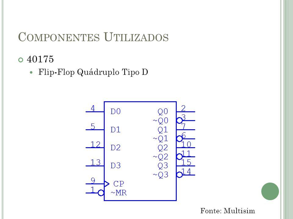 C OMPONENTES U TILIZADOS 4019 Multiplexador Quádruplo Fonte: Multisim