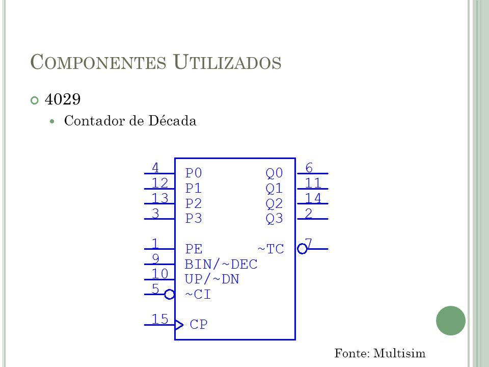 C OMPONENTES U TILIZADOS 4029 Contador de Década Fonte: Multisim