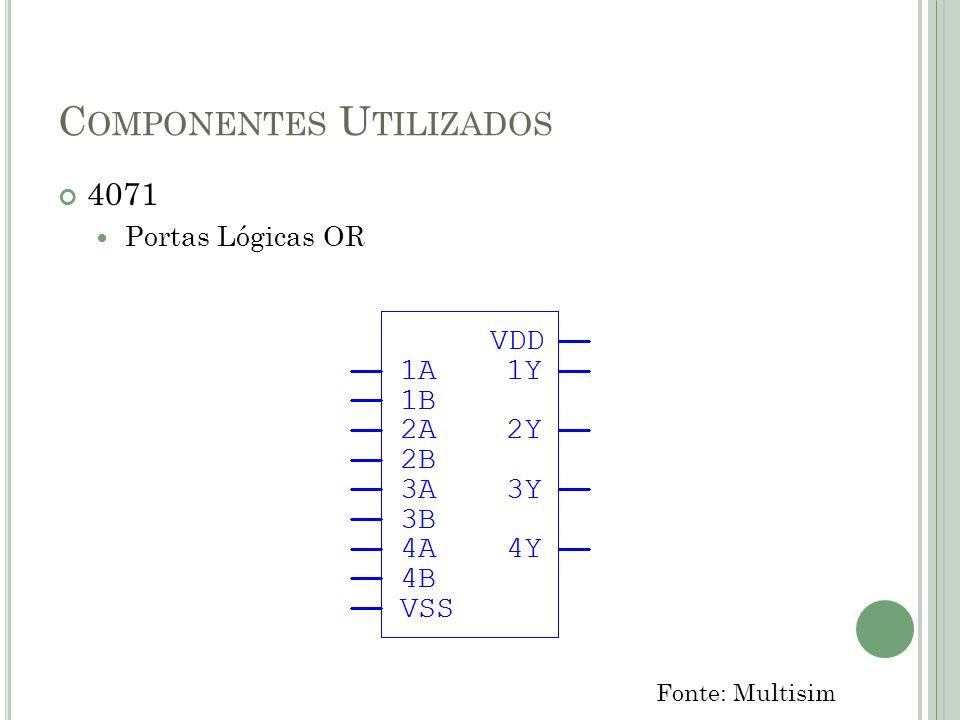 C OMPONENTES U TILIZADOS 4081 Portas Lógicas AND Fonte: http://en.wikipedia.org/wiki/File:4081_Pinout.svg