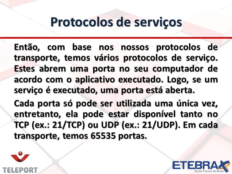 Protocolos de serviços Então, com base nos nossos protocolos de transporte, temos vários protocolos de serviço.