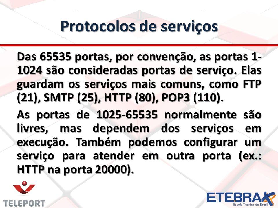 Protocolos de serviços Das 65535 portas, por convenção, as portas 1- 1024 são consideradas portas de serviço.