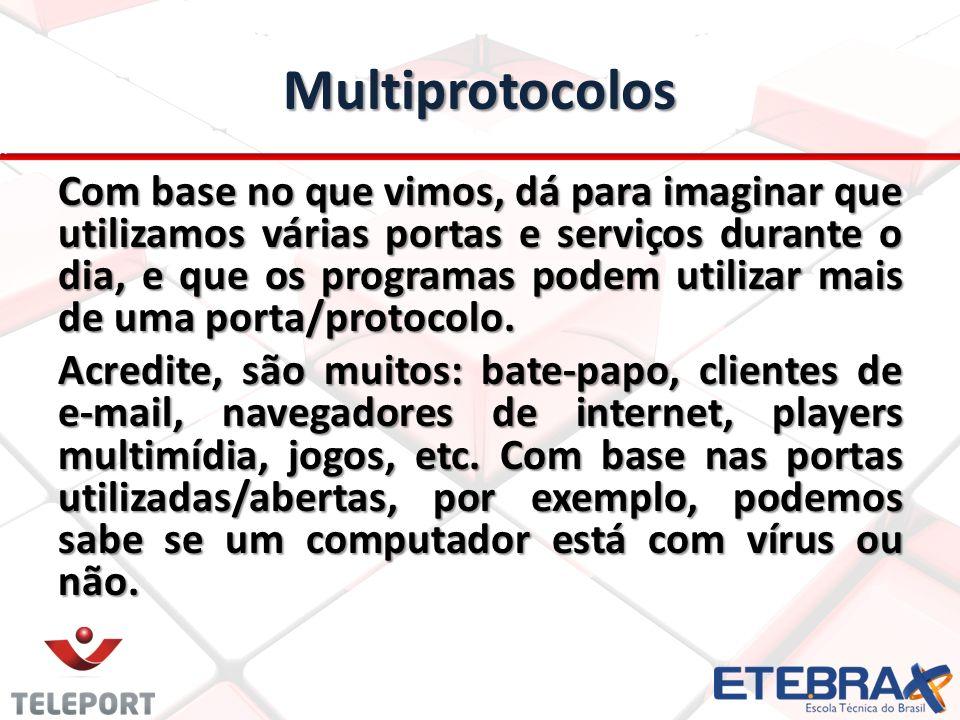 Multiprotocolos Com base no que vimos, dá para imaginar que utilizamos várias portas e serviços durante o dia, e que os programas podem utilizar mais de uma porta/protocolo.