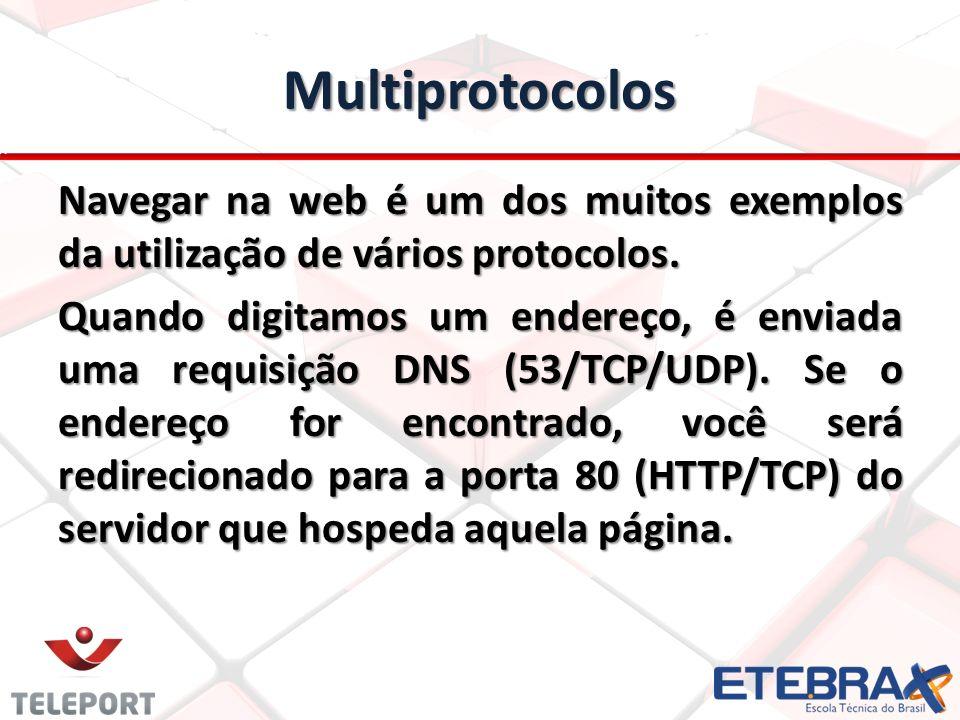 Multiprotocolos Navegar na web é um dos muitos exemplos da utilização de vários protocolos.