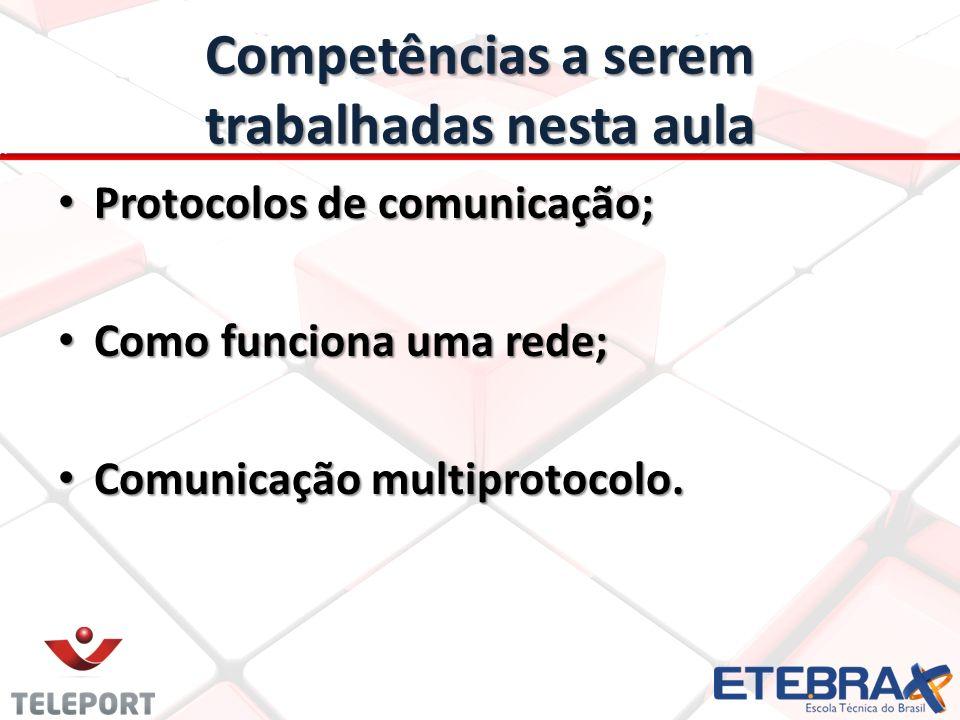 Competências a serem trabalhadas nesta aula Protocolos de comunicação; Protocolos de comunicação; Como funciona uma rede; Como funciona uma rede; Comunicação multiprotocolo.