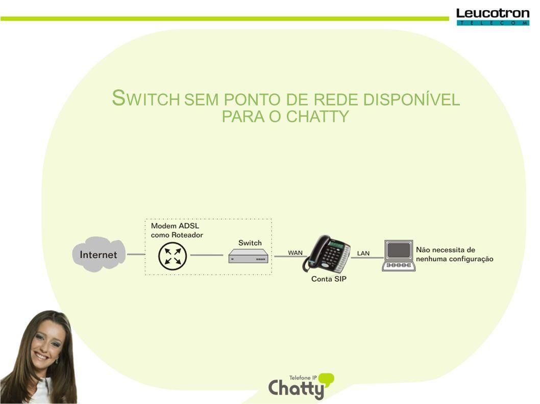 S WITCH SEM PONTO DE REDE DISPONÍVEL PARA O CHATTY