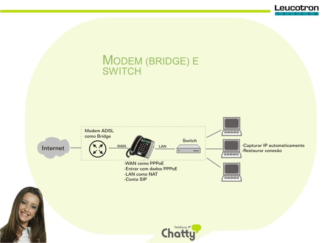 M ODEM (BRIDGE) E SWITCH