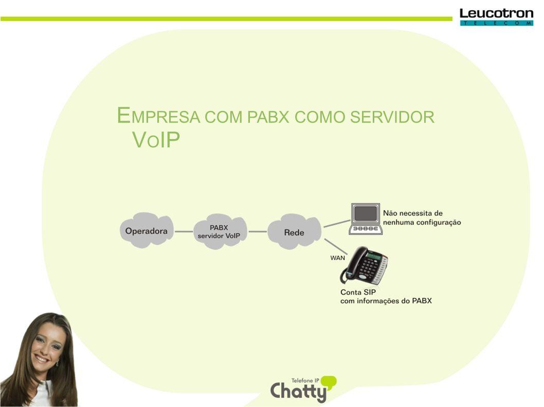 E MPRESA COM PABX COMO SERVIDOR V O IP