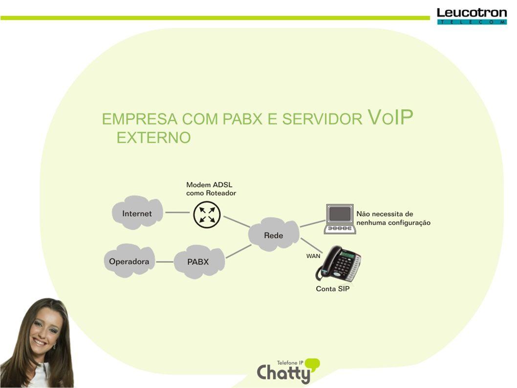 EMPRESA COM PABX E SERVIDOR V O IP EXTERNO