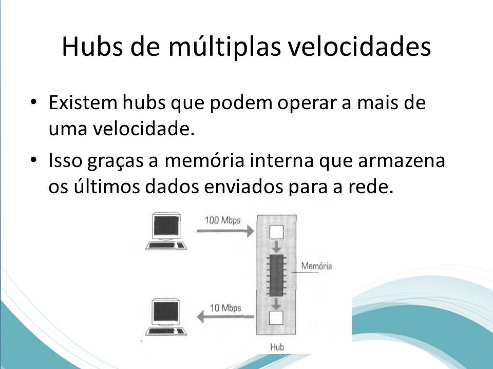 Hubs de múltiplas velocidades Existem hubs que podem operar a mais de uma velocidade. Isso graças a memória interna que armazena os últimos dados envi