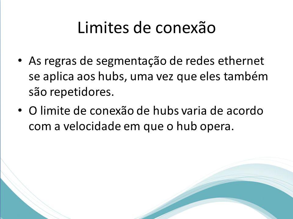 Limites de conexão As regras de segmentação de redes ethernet se aplica aos hubs, uma vez que eles também são repetidores. O limite de conexão de hubs