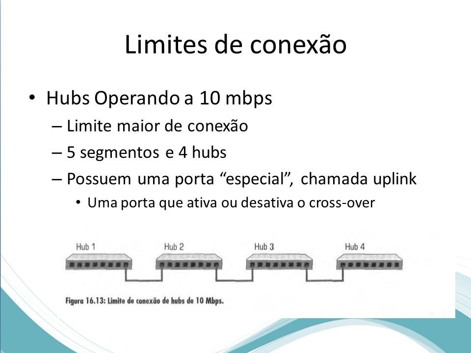 Limites de conexão Hubs Operando a 10 mbps – Limite maior de conexão – 5 segmentos e 4 hubs – Possuem uma porta especial, chamada uplink Uma porta que