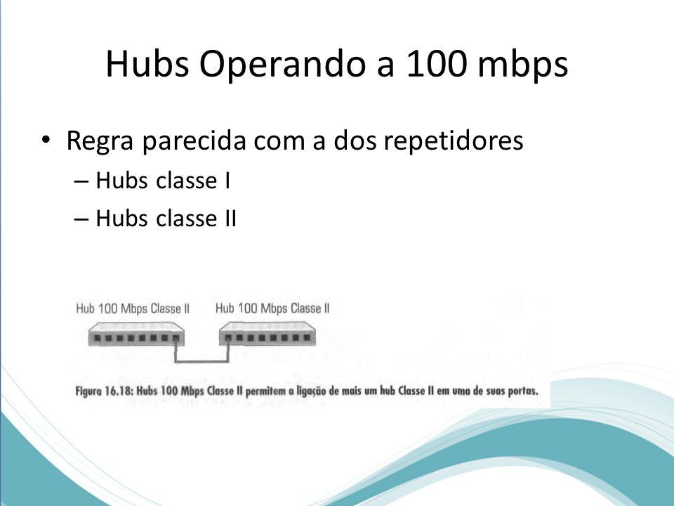 Hubs Operando a 100 mbps Regra parecida com a dos repetidores – Hubs classe I – Hubs classe II