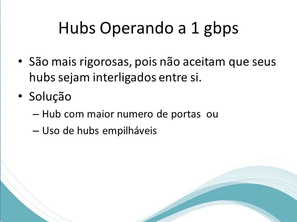 Hubs Operando a 1 gbps São mais rigorosas, pois não aceitam que seus hubs sejam interligados entre si. Solução – Hub com maior numero de portas ou – U
