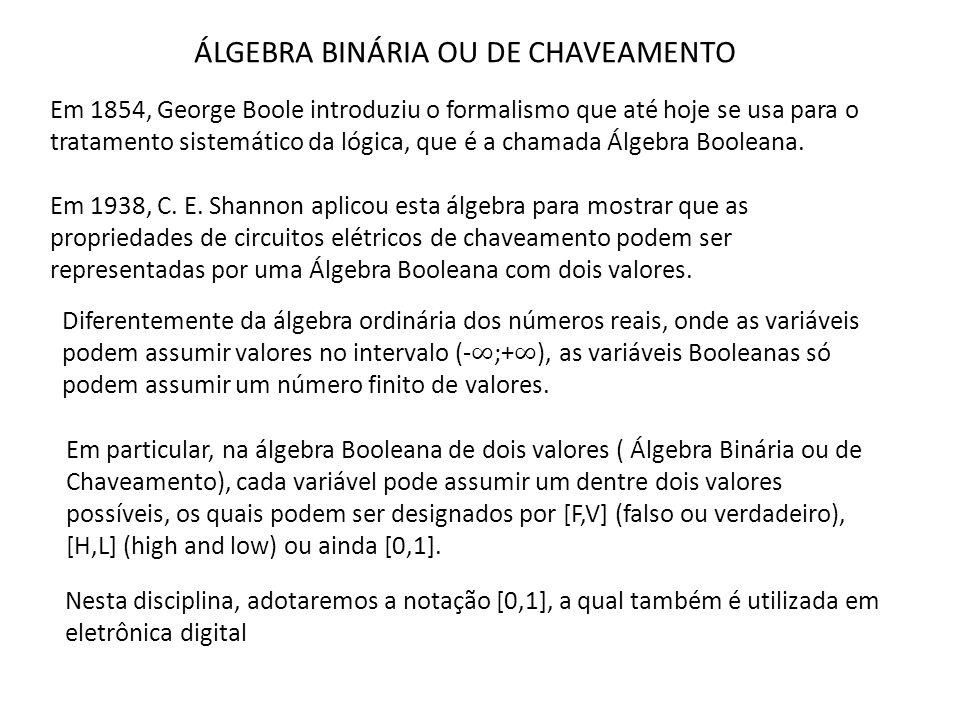 Simbologia das Funções Básicas Tabela Verdade das Funções Básicas Na álgebra Booleana, existem três operações ou funções básicas.