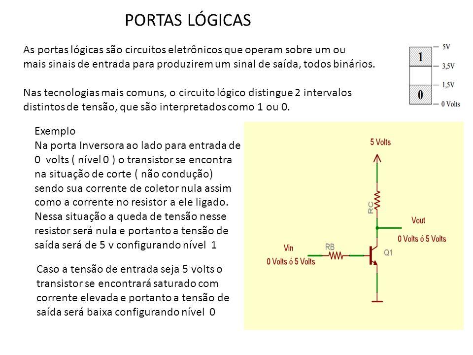 TENSÃONIVEL LOGICO 0 volts0 5 volts1 CIRCUITOS LÓGICOS COM TRANSISTORES