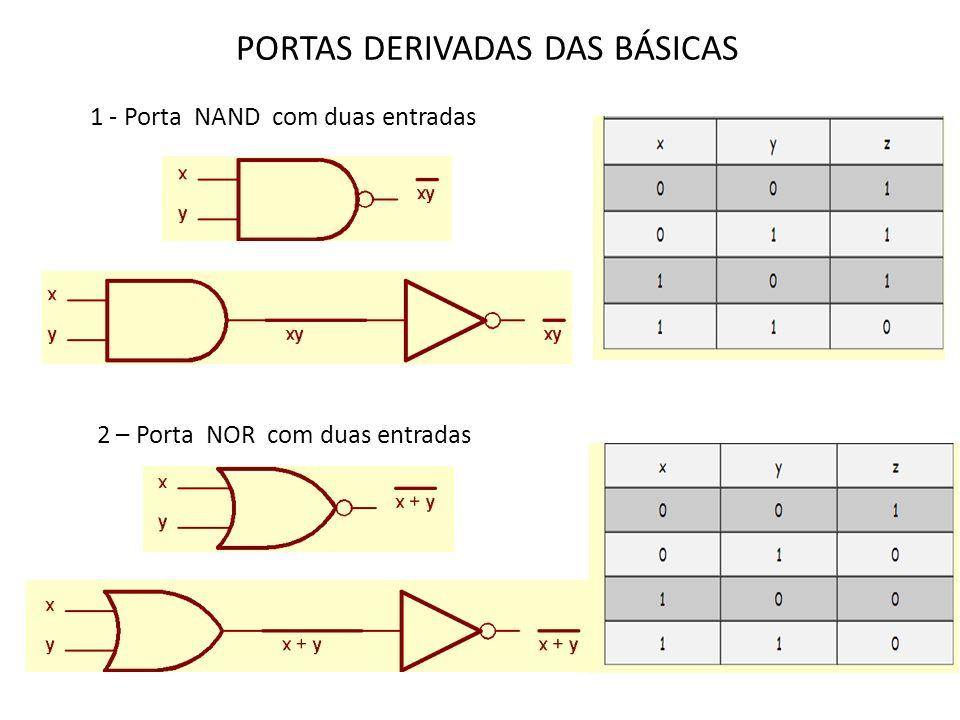 SISTEMAS DIGITAIS BINÁRIOS Os sistemas combinacionais são implementados apenas com porta lógicas SISTEMAS COMBINACIONAIS