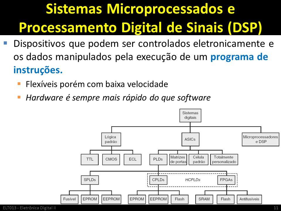 Sistemas Microprocessados e Processamento Digital de Sinais (DSP) Dispositivos que podem ser controlados eletronicamente e os dados manipulados pela e