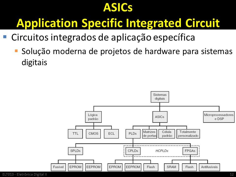 ASICs Application Specific Integrated Circuit Circuitos integrados de aplicação específica Solução moderna de projetos de hardware para sistemas digit
