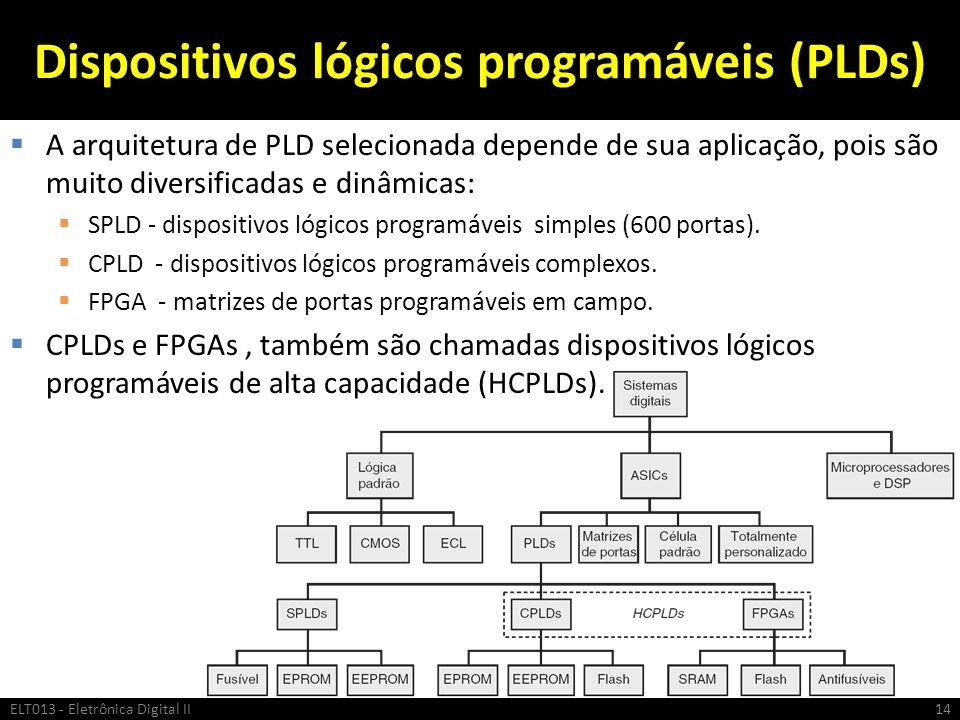 Dispositivos lógicos programáveis (PLDs) A arquitetura de PLD selecionada depende de sua aplicação, pois são muito diversificadas e dinâmicas: SPLD -