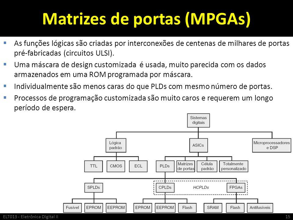 Matrizes de portas (MPGAs) As funções lógicas são criadas por interconexões de centenas de milhares de portas pré-fabricadas (circuitos ULSI). Uma más