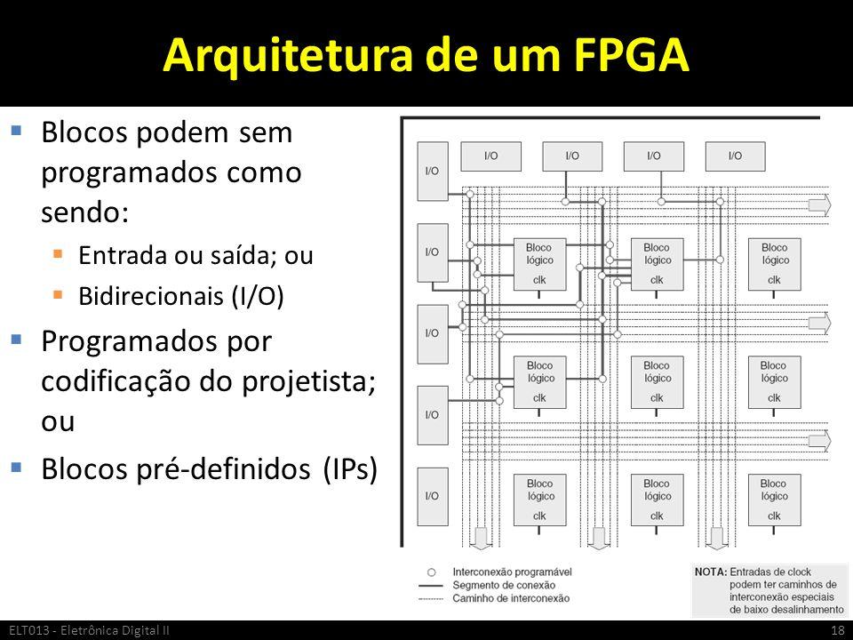 Arquitetura de um FPGA Blocos podem sem programados como sendo: Entrada ou saída; ou Bidirecionais (I/O) Programados por codificação do projetista; ou