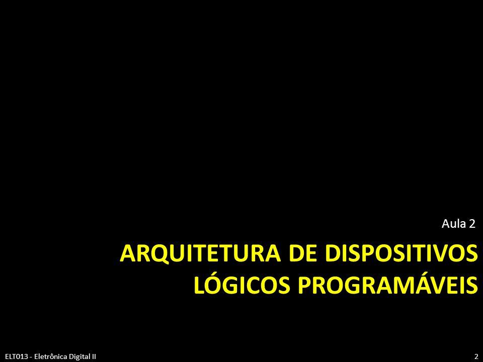 Lógica de Arranjo Programável (PAL) ELT013 - Eletrônica Digital II33