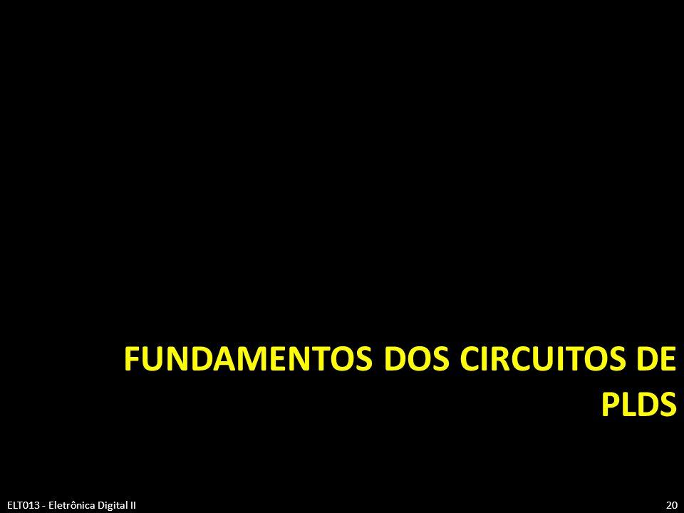 FUNDAMENTOS DOS CIRCUITOS DE PLDS ELT013 - Eletrônica Digital II20
