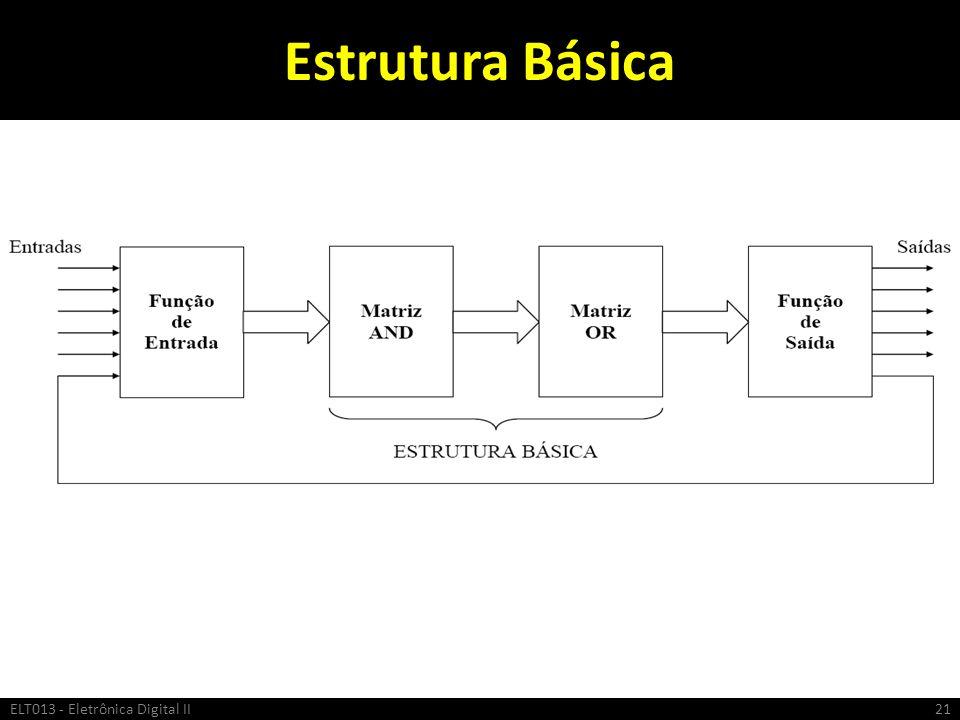 Estrutura Básica ELT013 - Eletrônica Digital II21