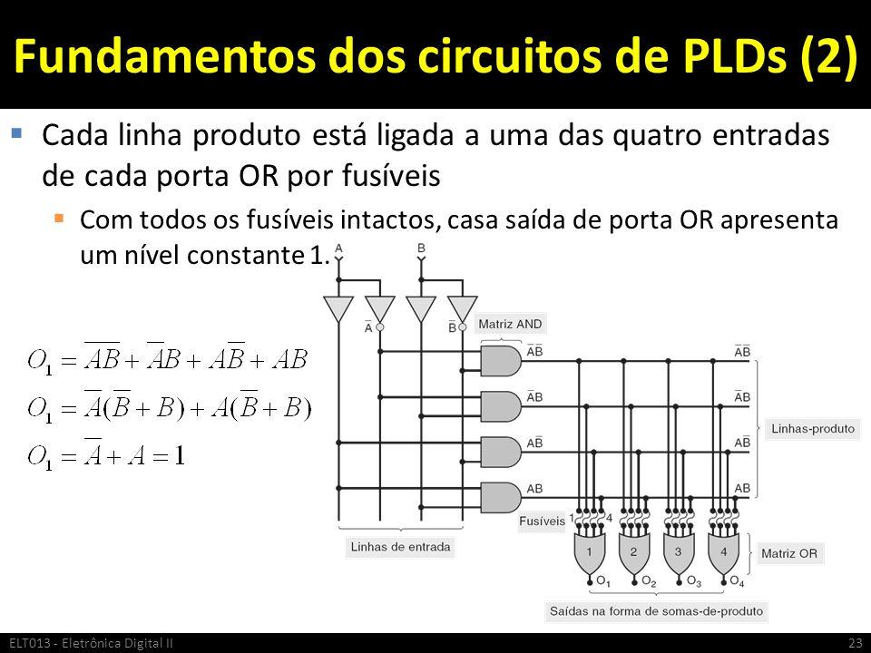 Fundamentos dos circuitos de PLDs (2) Cada linha produto está ligada a uma das quatro entradas de cada porta OR por fusíveis Com todos os fusíveis int