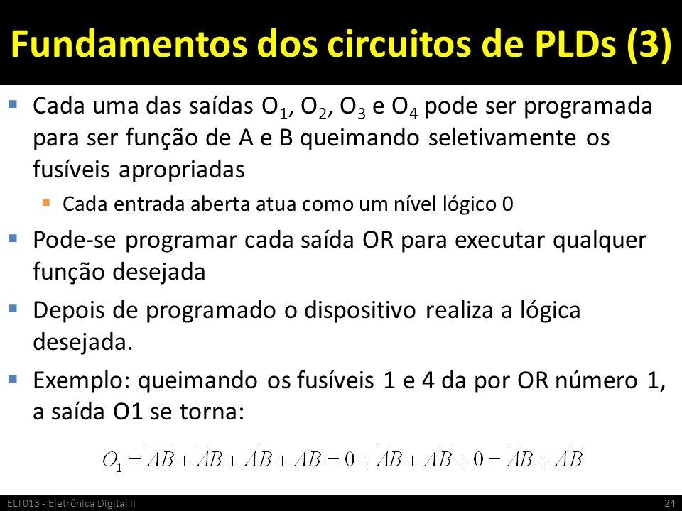 Fundamentos dos circuitos de PLDs (3) Cada uma das saídas O 1, O 2, O 3 e O 4 pode ser programada para ser função de A e B queimando seletivamente os
