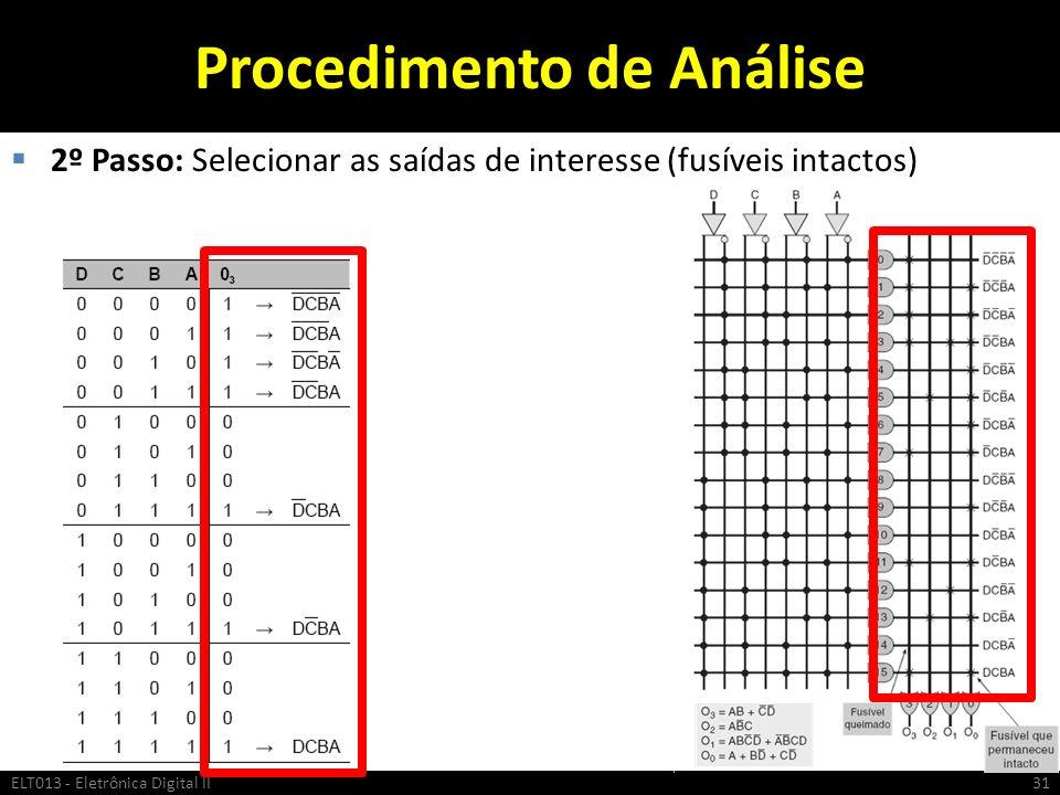 Procedimento de Análise 2º Passo: Selecionar as saídas de interesse (fusíveis intactos) ELT013 - Eletrônica Digital II31